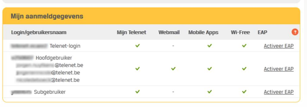 Telenet wifree for 126 incorrect key file for table